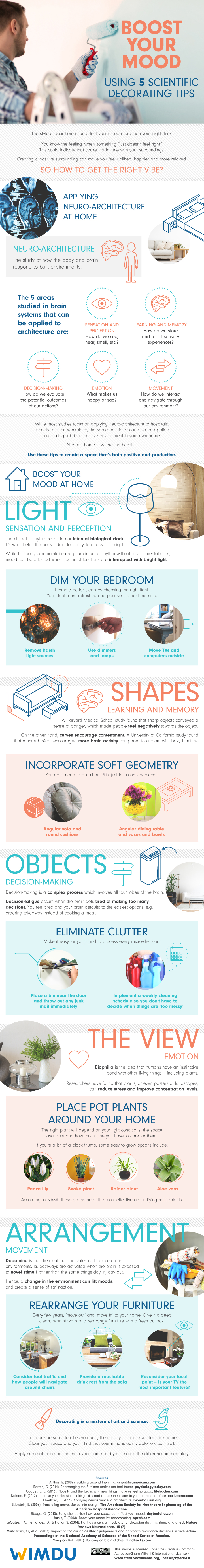 boost-your-mood-using-5-scientific-decorating-tips-2